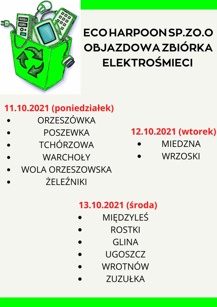 Zbiórka elektrośmieci - informacje